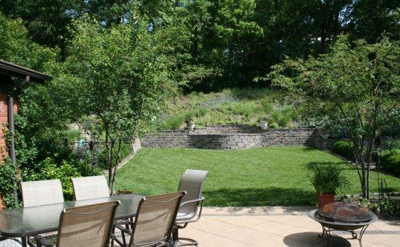 Image of: Backyard Layout